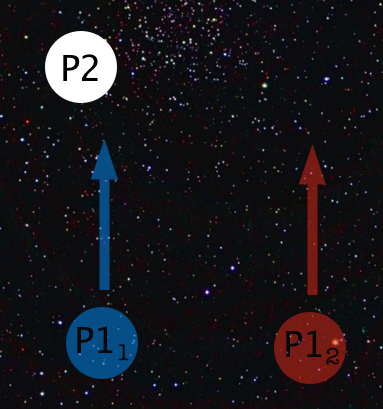 A particle, one of its superimposed states in a collision course.